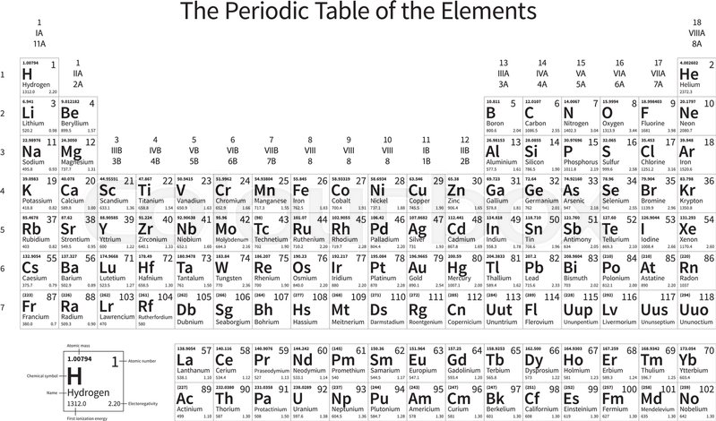 799x470 Black And White Monochrome Periodic Table Of The Elements With