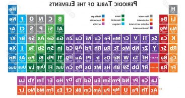367x195 Chemistry Periodic Table Of Elements Vector Free Vector Art