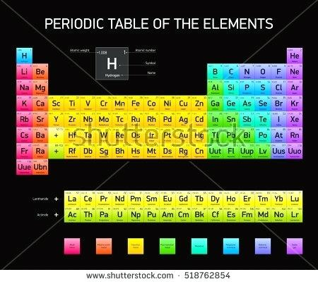 450x403 L Periodic Table Periodic Table Of The Elements Vector Design