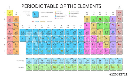 500x300 Mendeleev Periodic Table Of The Elements Vector On White
