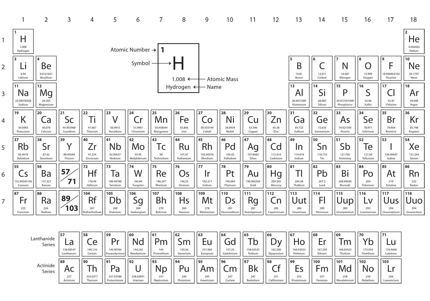 1400x980 Minimal Periodic Table