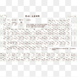 260x261 Periodic Table Of Elements Png, Vectors, Psd, And Clipart For Free