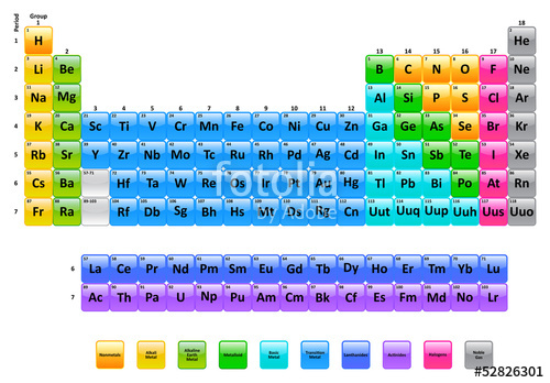 500x348 Periodic Table Of Elements Stock Image And Royalty Free Vector