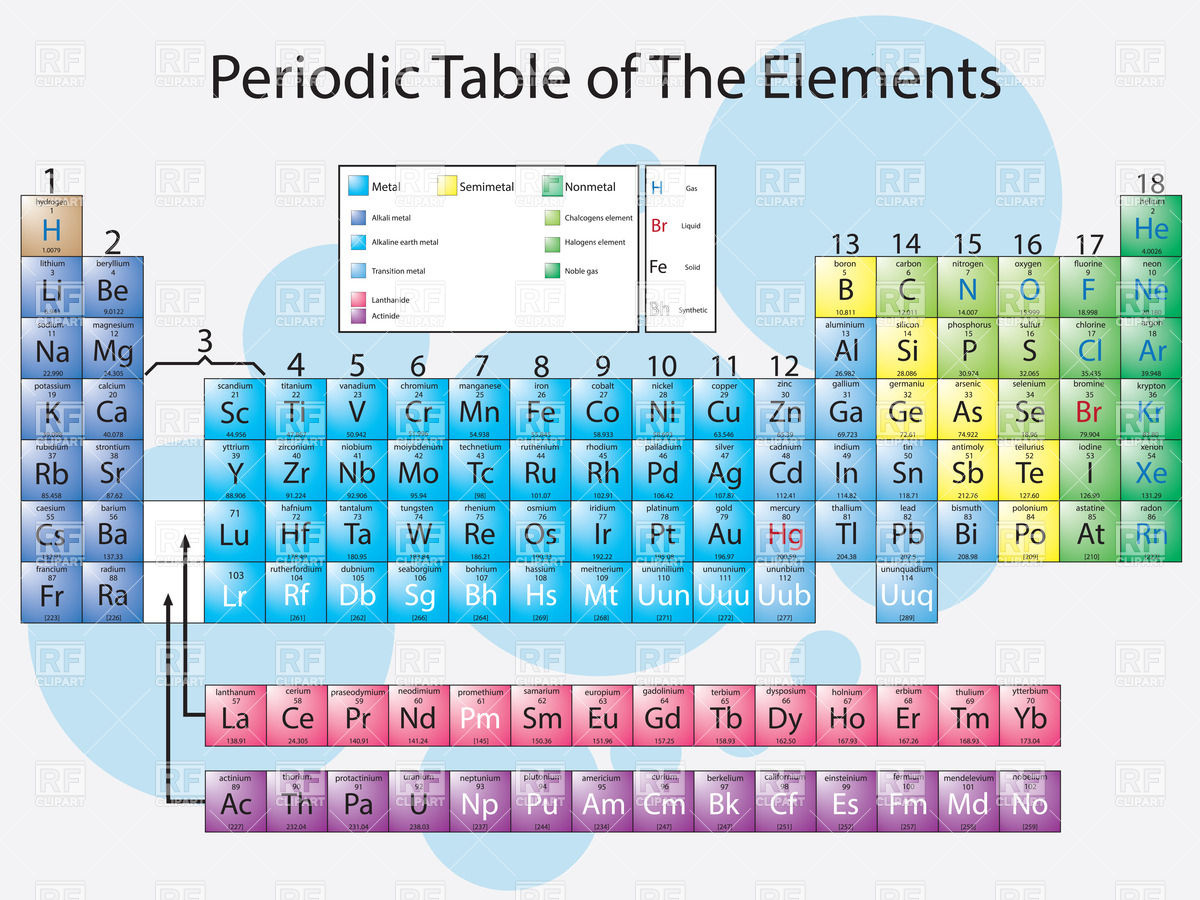 1200x900 Periodic Table Of The Elements Illustrated Vector Image Vector