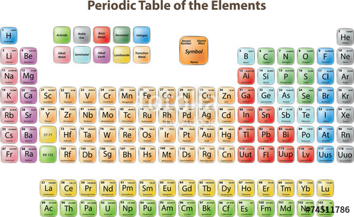 500x306 Periodic Table Of The Elements Stock Image And Royalty Free