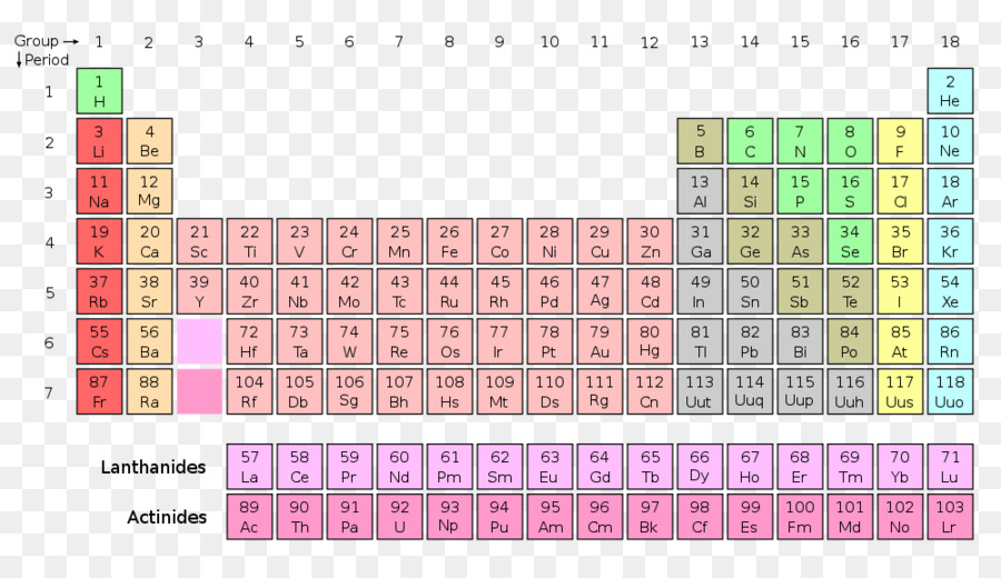 900x520 Periodic Table Group Chemistry Nonmetal Chemical Element