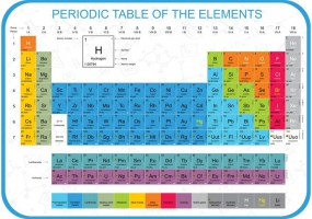 285x200 Periodic Table Free Vector Graphic Art Free Download (Found 1,172