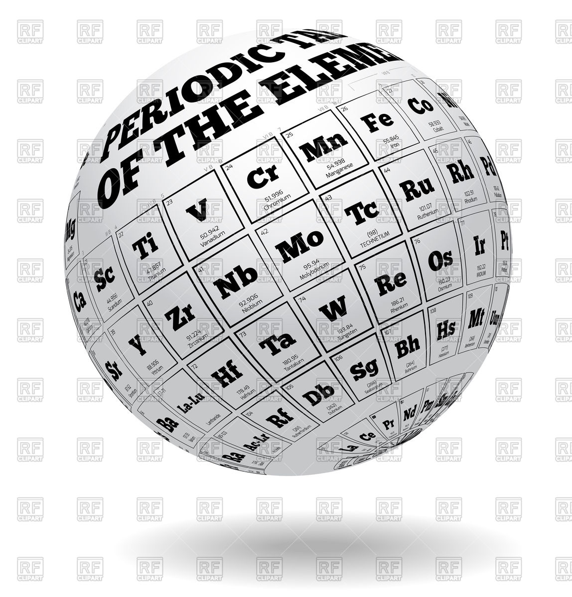 1148x1200 Periodic Table Of Elements