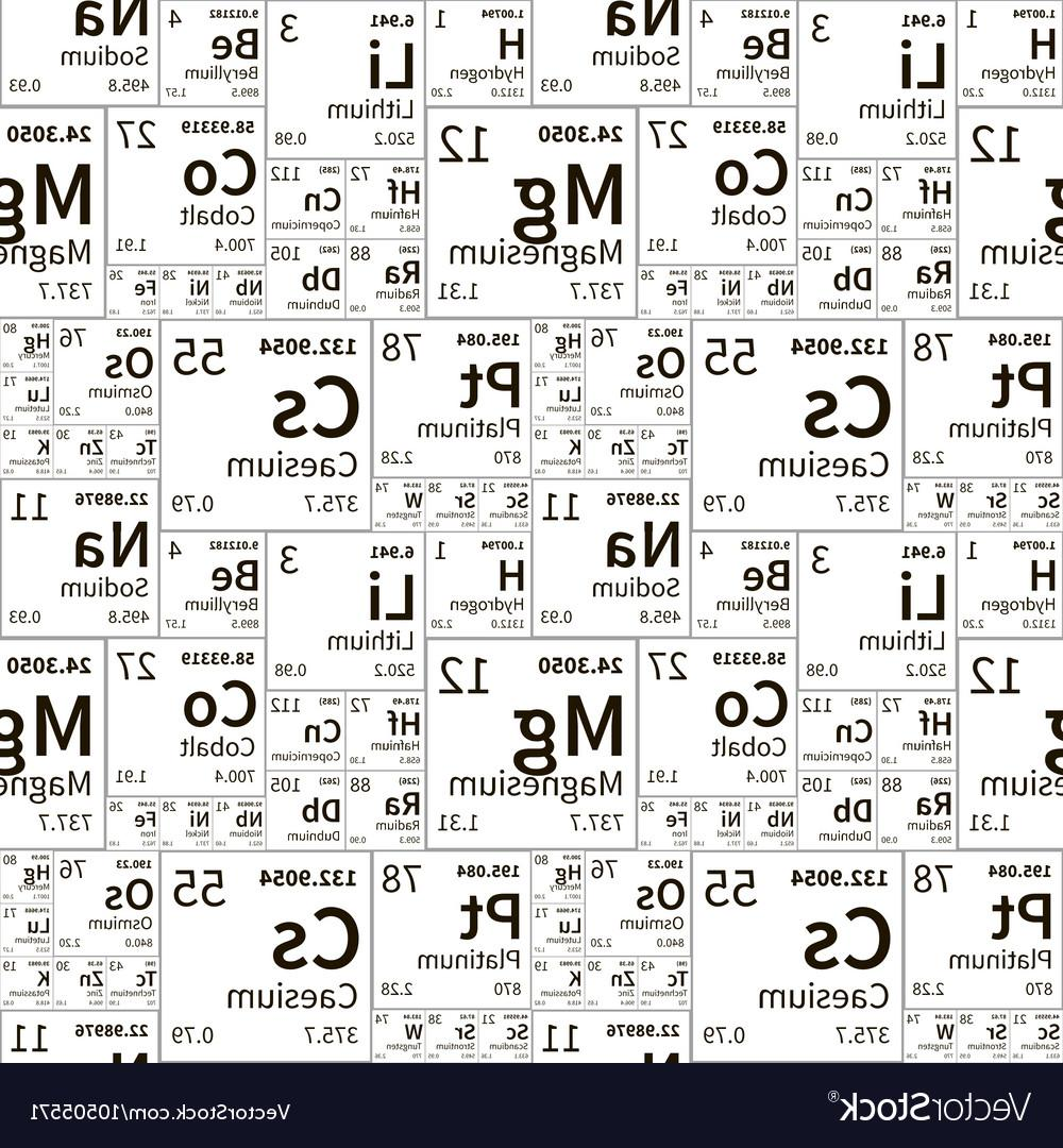 1000x1080 Best Hd Chemical Elements From Periodic Table Black And Vector