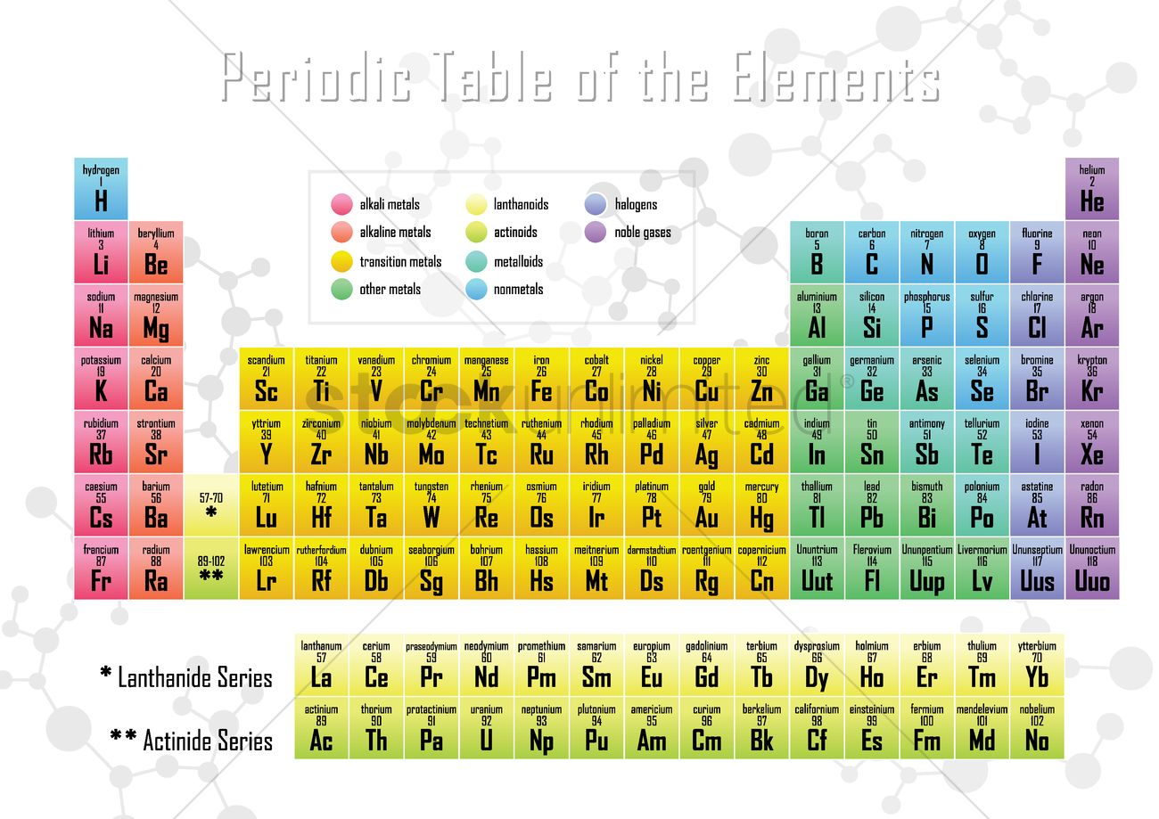 1300x919 Periodic Table Of Elements Vector Image