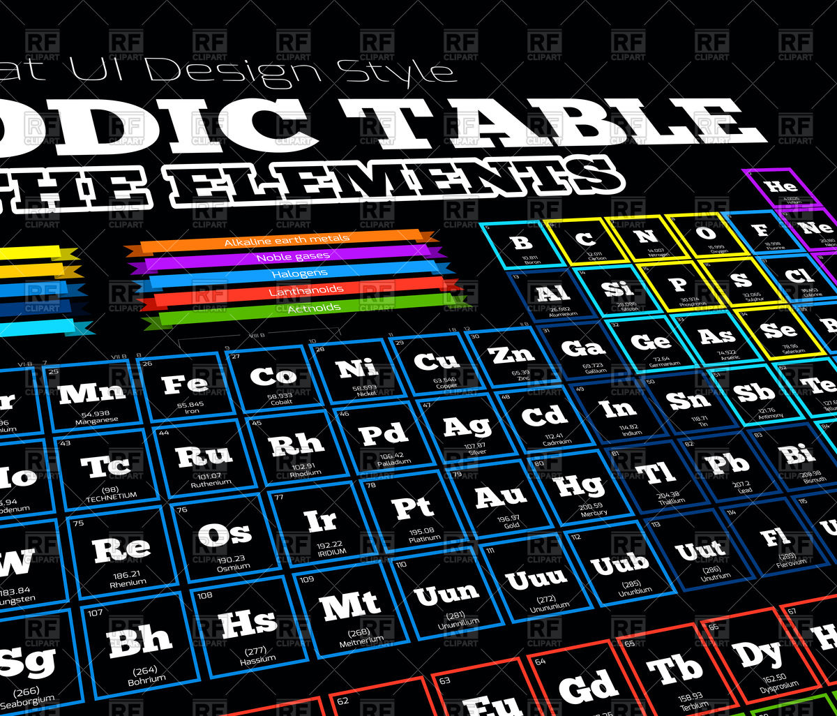 1200x1026 Periodic Table Of Elements Vector Image Vector Artwork Of