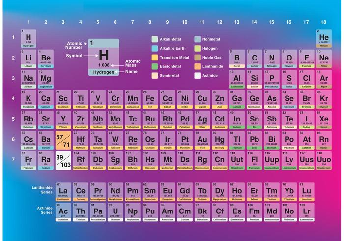 700x490 Transparent Periodic Table Vector