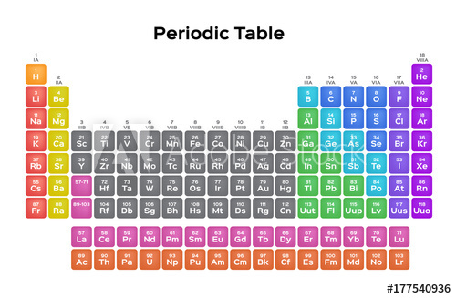 500x327 Periodic Table Vector Science Concept