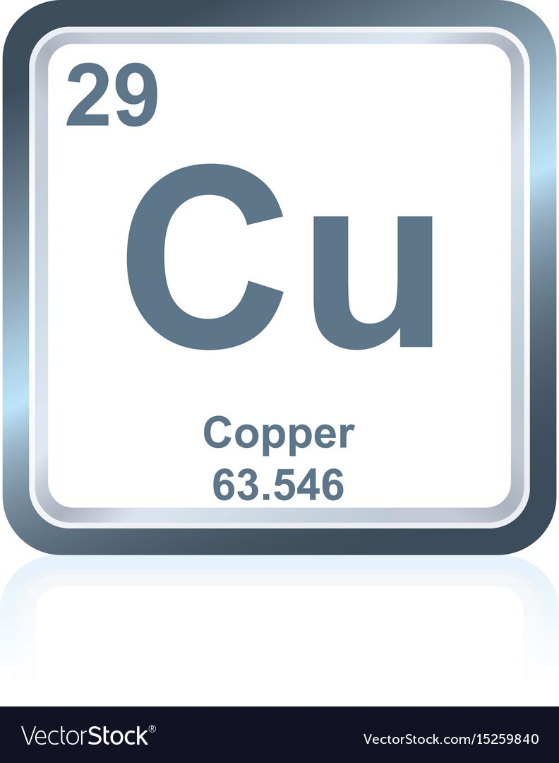 792x1080 Chemical Element Copper From The Periodic Table Vector 15259840