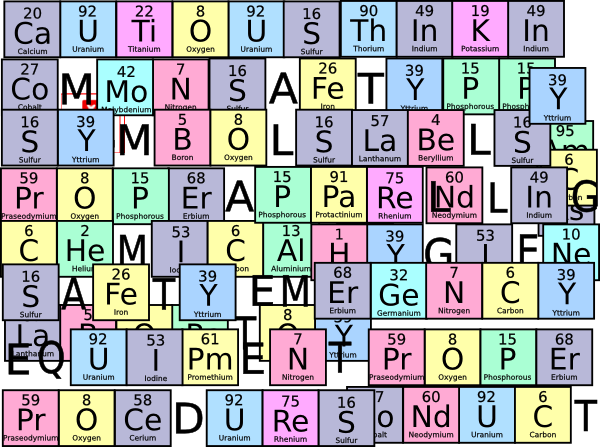 600x447 Collection Of Free Vector Elements Periodic Table. Download On Ubisafe