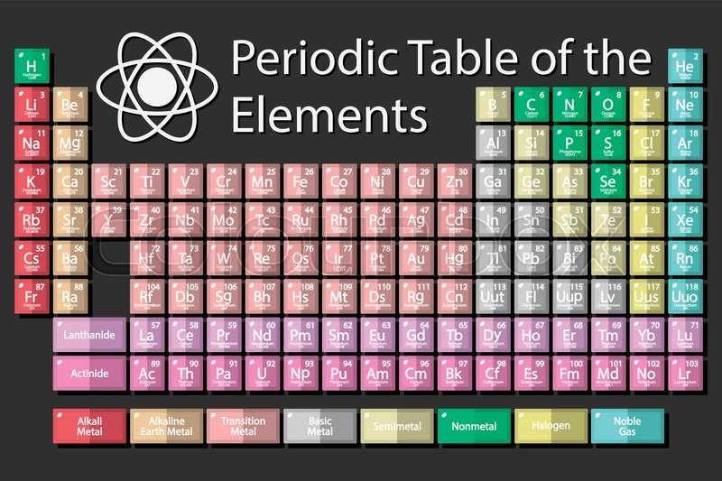 800x533 Flat Design Periodic Table Of The Chemical Elements On A Black