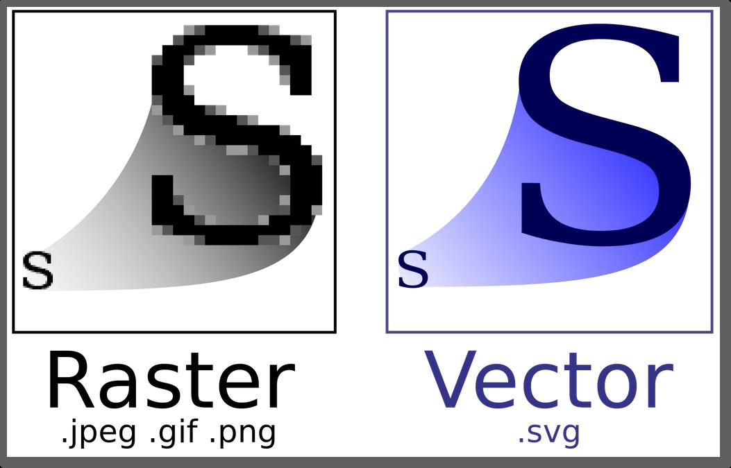 1053x675 Advantages And Disadvantages Of Svg Format Logo Design Blog