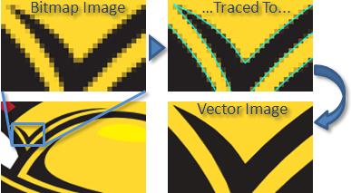 387x213 Precision Bitmap To Vector Conversion Online Vector Magic The