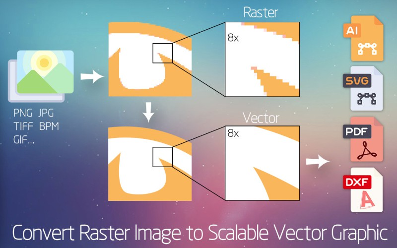 800x500 Vectorize Image On Mac Super Vectorizer 2