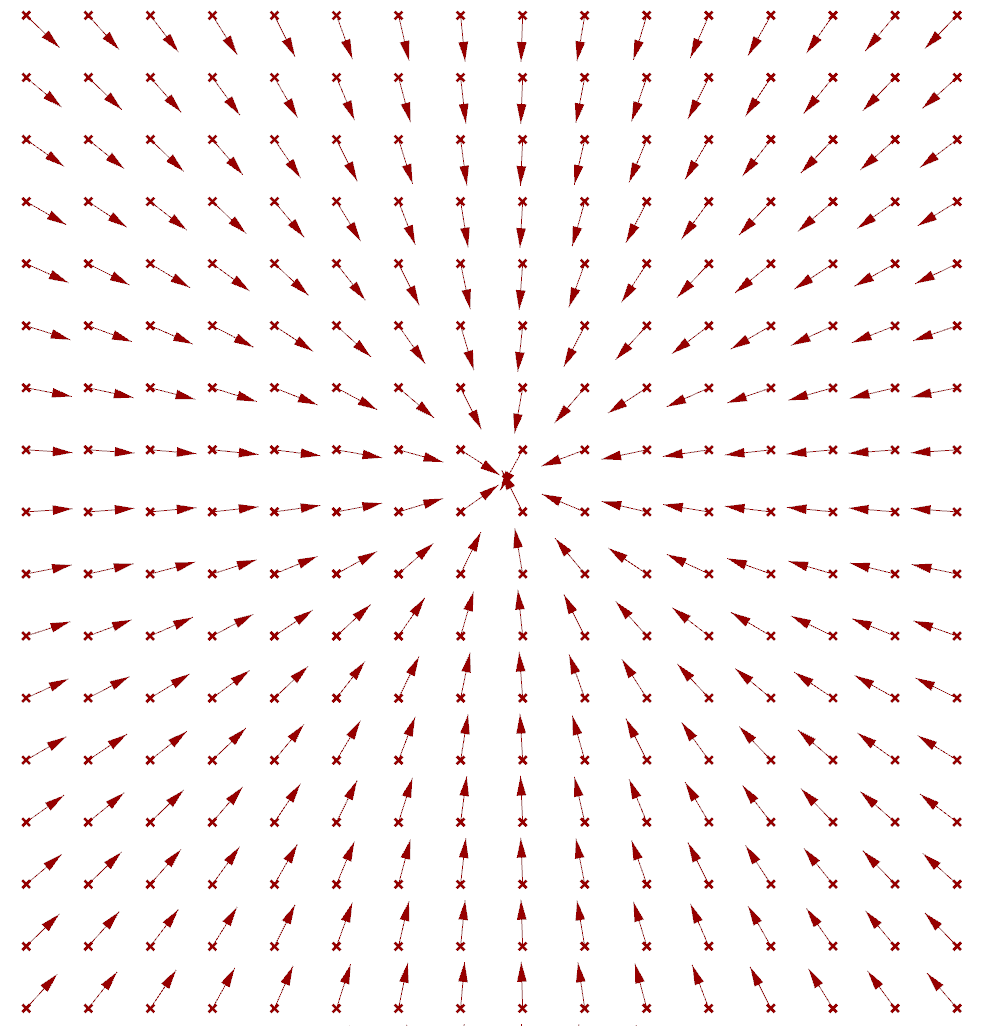 982x1026 Simple Vector Field Example 6.1 Generative Landscapes
