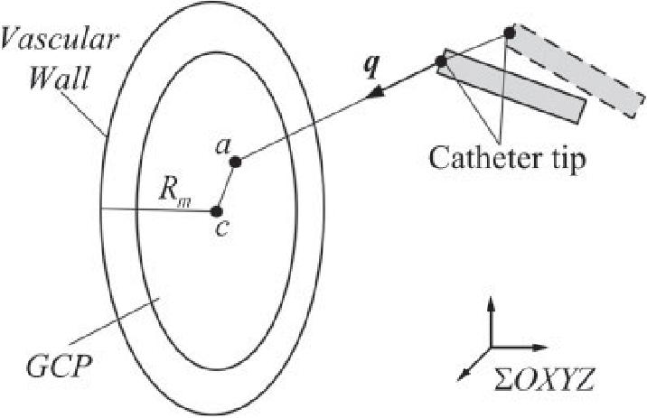 716x463 The Movement Vector Points Into A Gcp Download Scientific Diagram