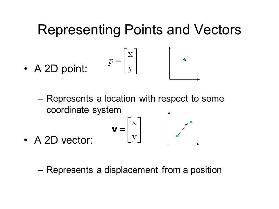 960x720 Csc 123 Computational Art Points And Vectors