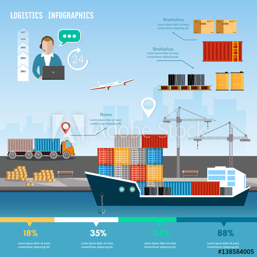 500x500 Shipping Port Vector. Sea Transportation 24 Hours Logistic