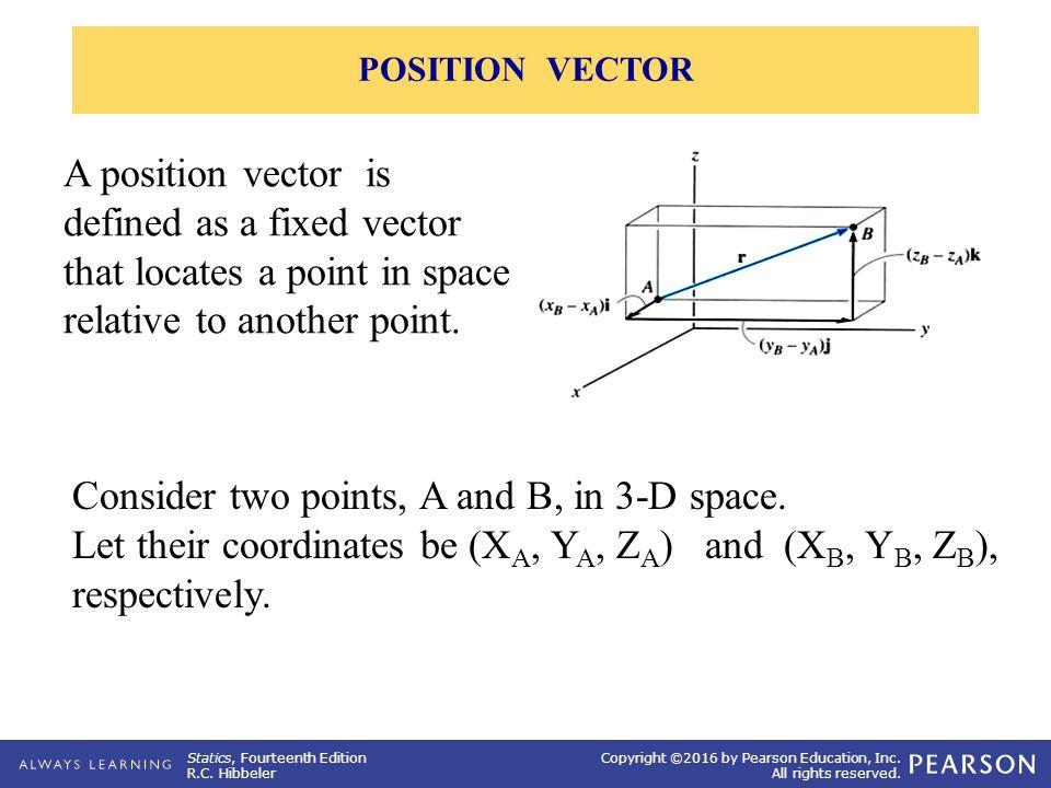 960x720 Position Vectors Amp Force Vectors
