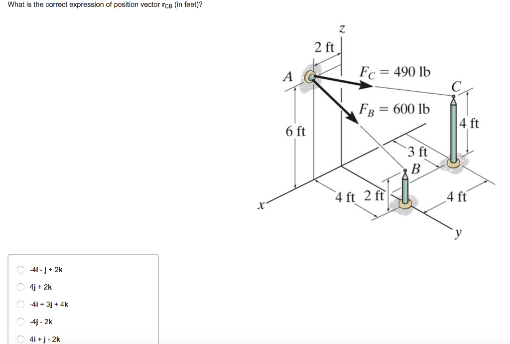 1024x690 Solved What Is The Correct Expression Of Position Vector