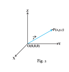 241x249 Basic Concepts Of Vector Directed Lines, Position Vector Meaning