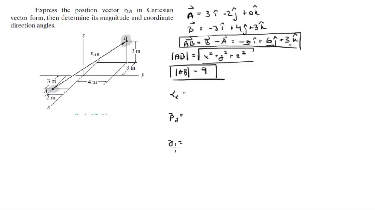1280x720 Express The Position Vector R Ab In Cartesian Vector Form