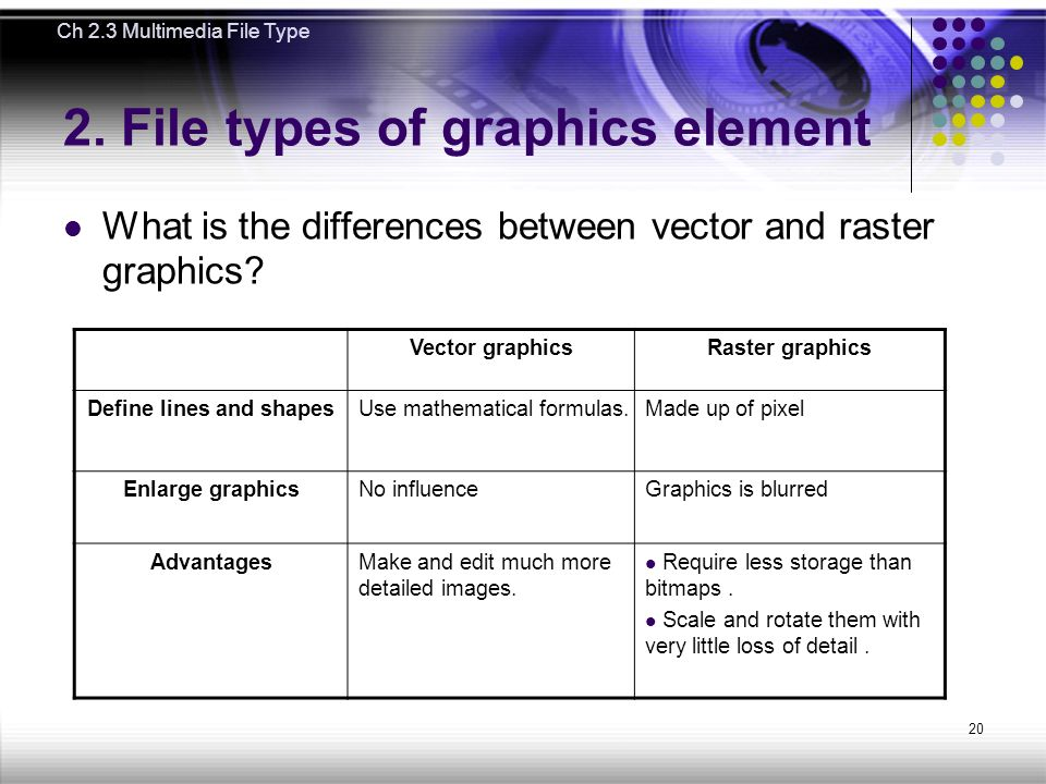 960x720 Difference Between Raster Graphics And Vector Graphics Part A