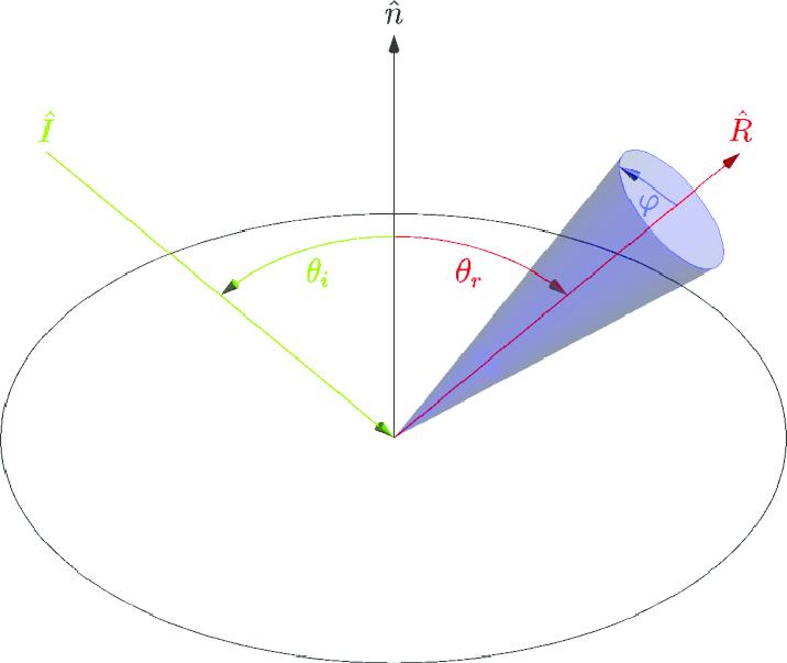 716x603 Specular Reflection Vector Diagram. Download Scientific Diagram
