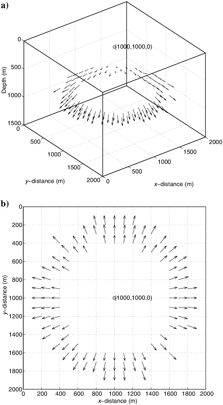 720x1308 The Energy Flux Density Vector Of The Source Wavefield On The