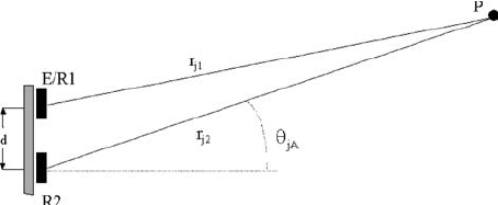 454x187 Detection Of The Reflector P By The Vector A Download Scientific