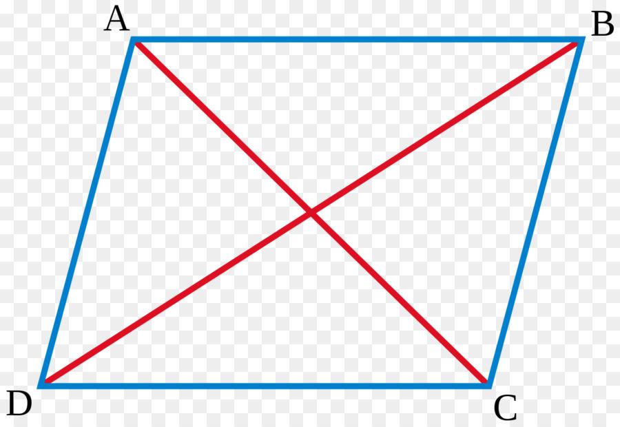 900x620 Parallelogram Law Diagonal Edge