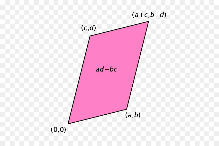 900x600 Determinant Parallelogram Matrix Cross Product Transformation