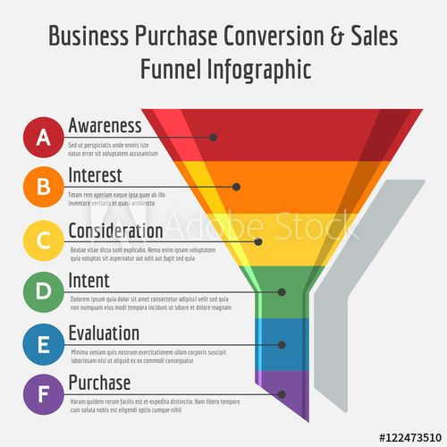 500x500 Business Purchase Conversion Or Sales Funnel Infographic Vector