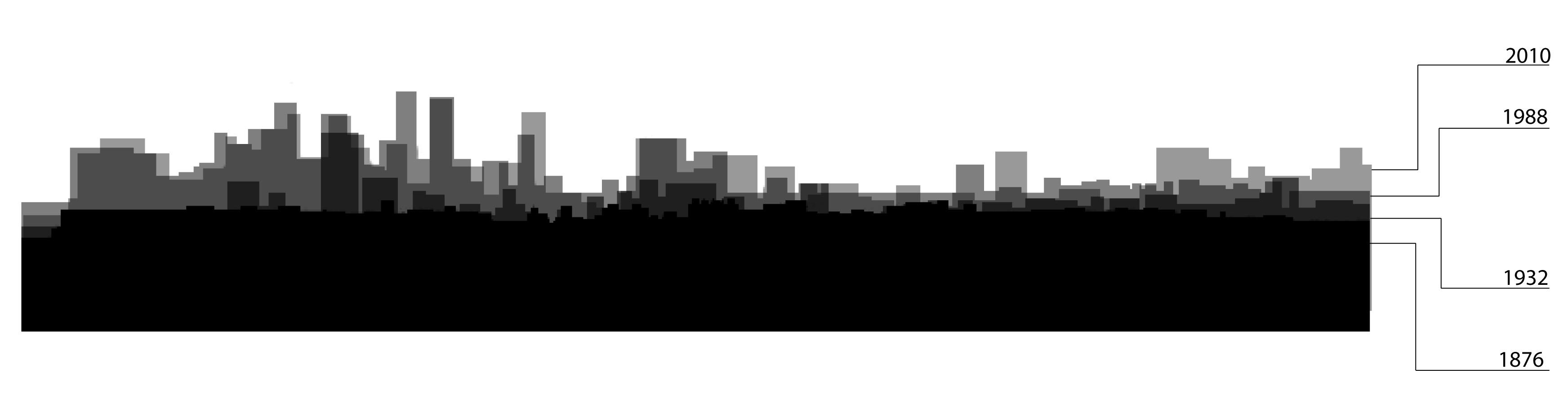 3488x920 Cityscape Clipart Urban Development ~ Frames ~ Illustrations ~ Hd