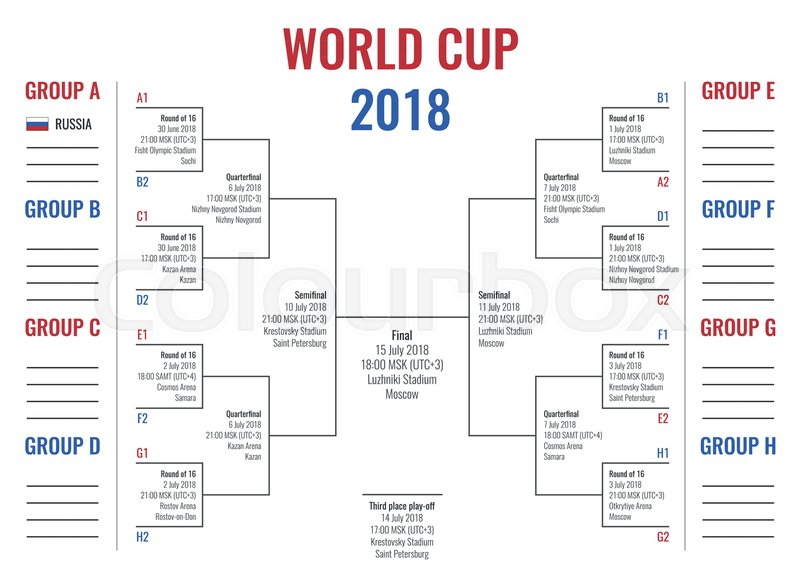 800x587 World Cup 2018 In Russia, Group Stage And Road To Final