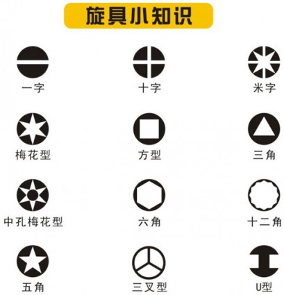 409x425 Screwdriver Head Shape Vector Icons Free Icon Packs Ui Download