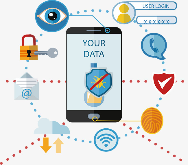 650x572 Mobile Data Security, Mobile Vector, Vector Png, Security Png And