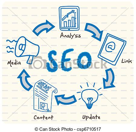 450x435 Seo Cycle Vector . Seo Cycle.