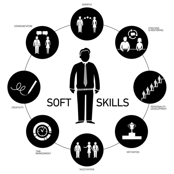 692x692 What Are Soft Skills