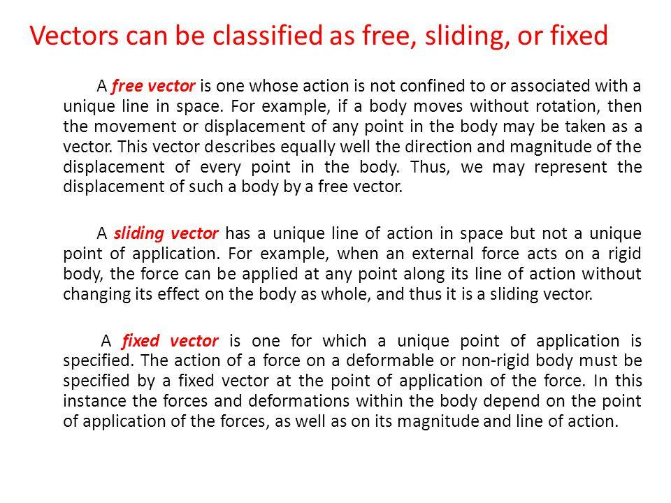 960x720 Introduction To Statics
