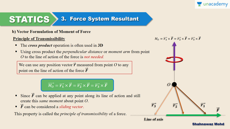 768x432 Moment Of A Force Amp Principle Of Moments (Hindi) Engineering