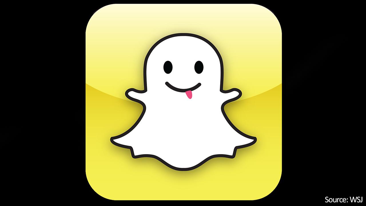 1280x720 Snapchat Icons