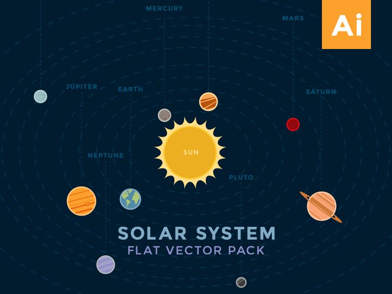 800x600 Solar System Flat Vector Pack By Matthew Dimmett