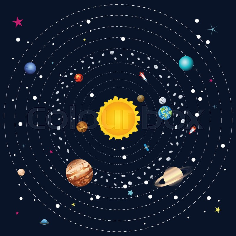 800x800 Cartoon Illustration Of Solar System And Planets Around Sun