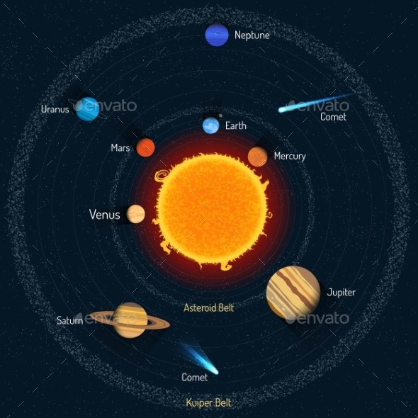 590x590 Solar System Vector Illustration. Outer Space By Skypicsstudio